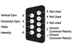 brochage du connecteur db9