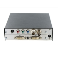ACS413A: VGA/DVI/Video/SDI to DVI-D